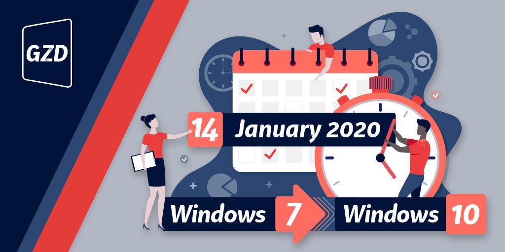 Upgrade from Microsoft Windows 7 to Windows 10